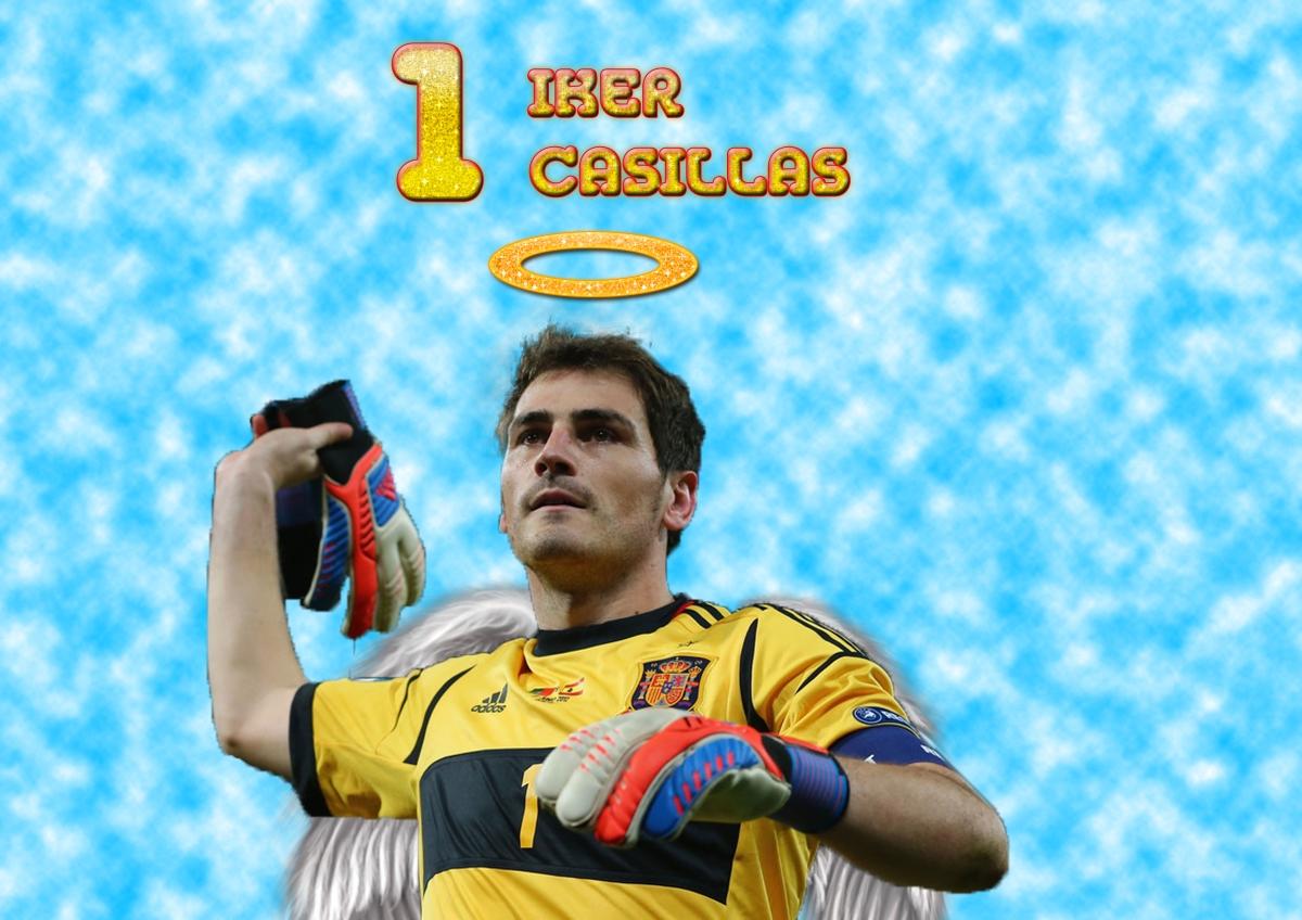 Características Iker Casillas
